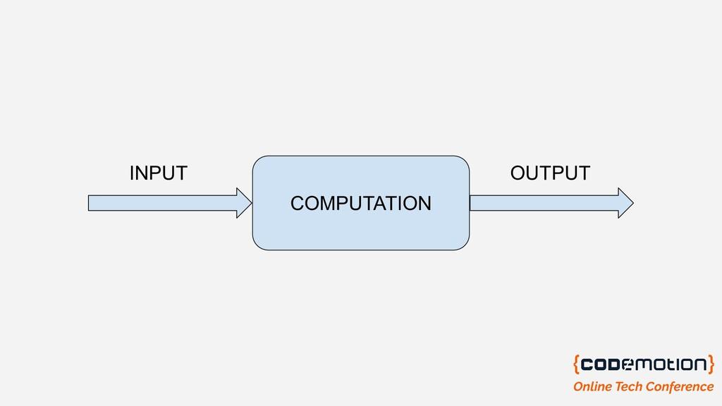COMPUTATION INPUT OUTPUT