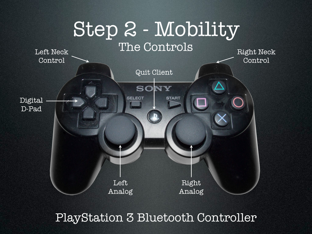 Step 2 - Mobility The Controls Left Analog Righ...