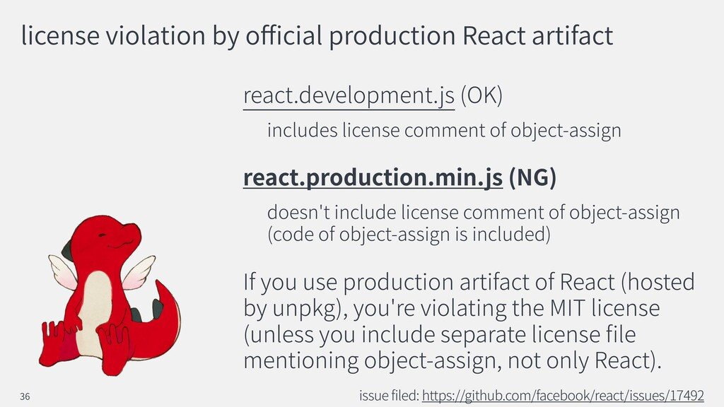 license violation by o cial production React ar...