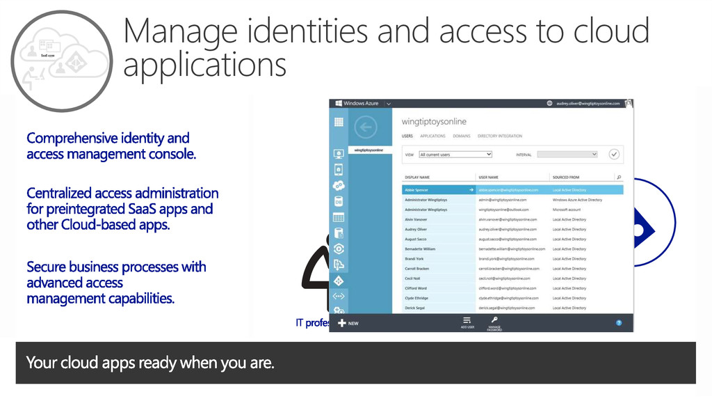 Manage identities and access to cloud applicati...