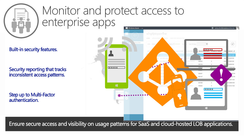 Monitor and protect access to enterprise apps