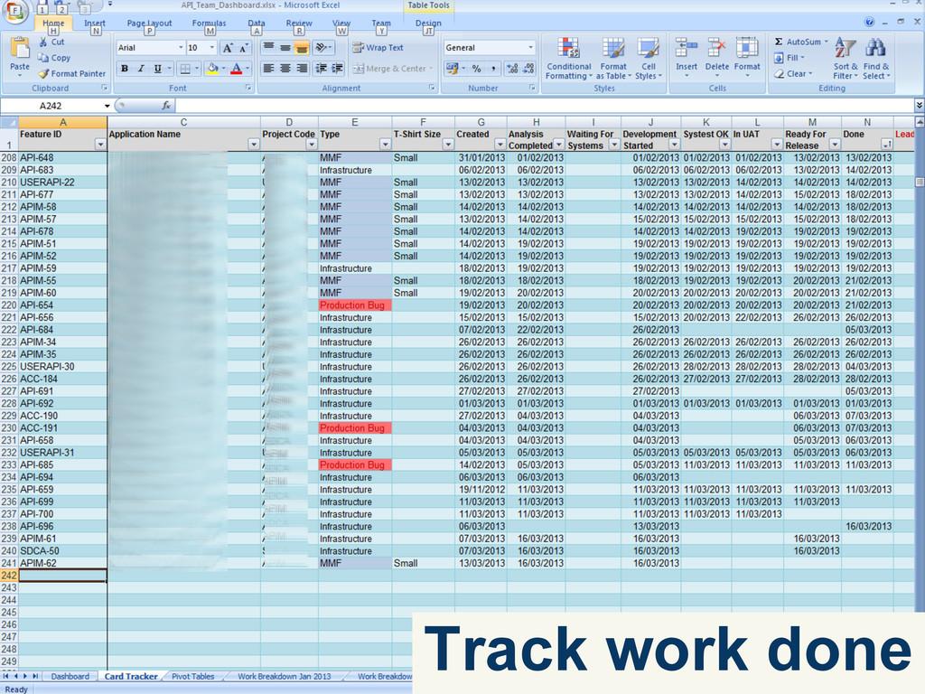 Track work done