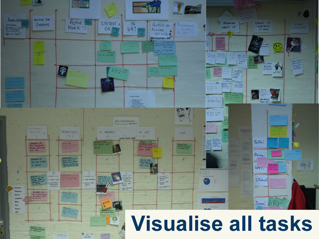 Visualise all tasks