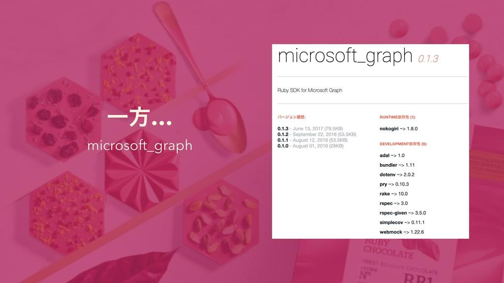 Ұํ… microsoft_graph