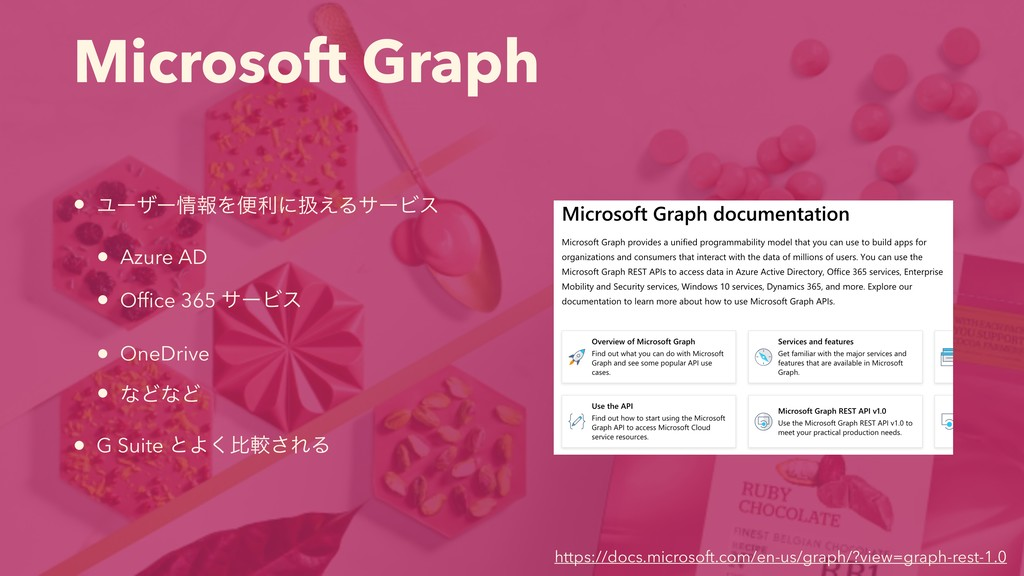 Microsoft Graph • ϢʔβʔใΛศརʹѻ͑ΔαʔϏε • Azure AD ...