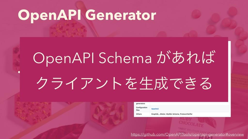 OpenAPI Generator • ରԠ͍ͯ͠Δݴޠ͕๛ • વ Ruby ͋Δ h...