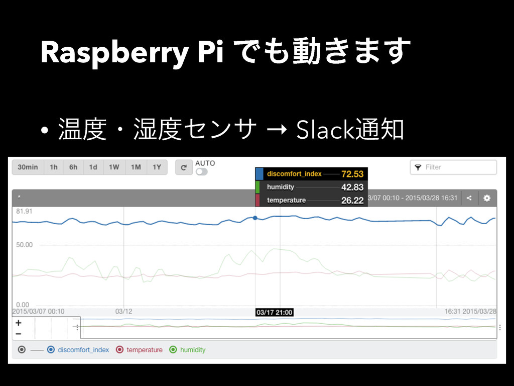 Raspberry Pi Ͱಈ͖·͢ • Թɾ࣪ηϯα → Slack௨