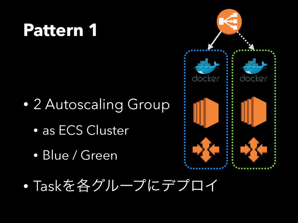 Pattern 1 • 2 Autoscaling Group • as ECS Cluste...