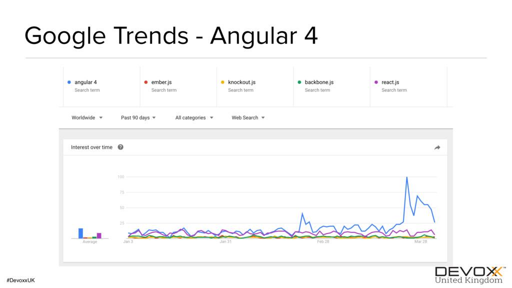 #DevoxxUK Google Trends - Angular 4