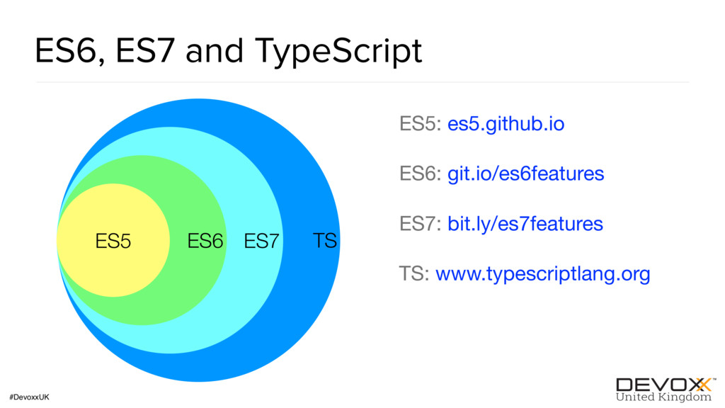 #DevoxxUK ES6, ES7 and TypeScript ES5: es5.gith...