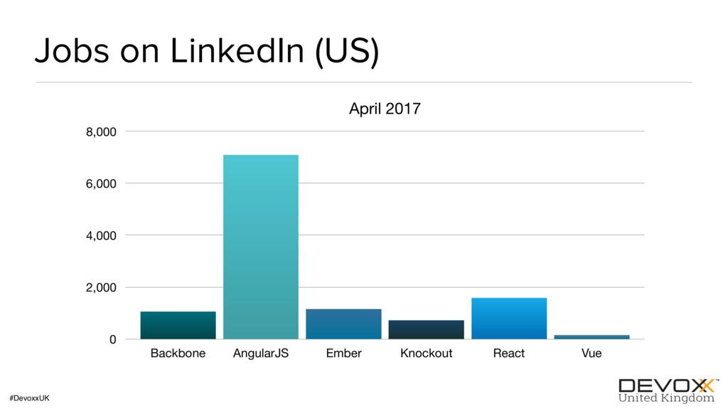 #DevoxxUK Jobs on LinkedIn (US) April 2017 0 2,...