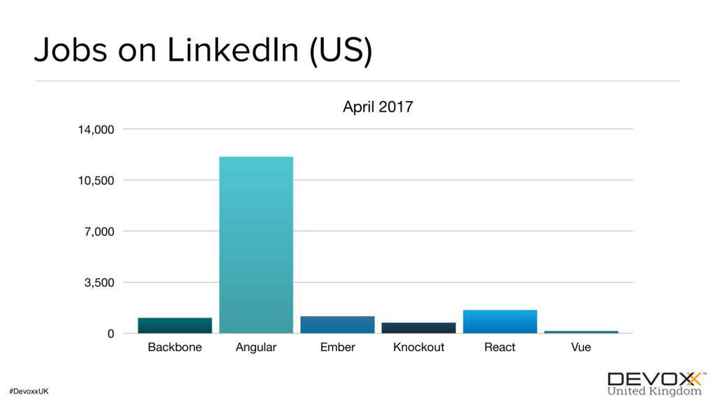 #DevoxxUK Jobs on LinkedIn (US) April 2017 0 3,...