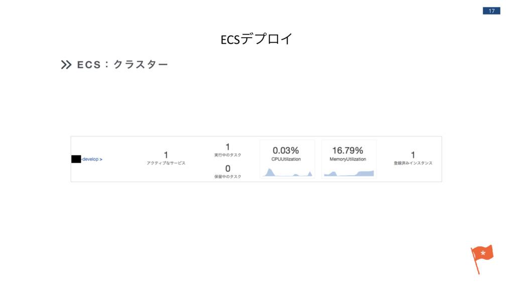 17 E C S ɿ Ϋ ϥε λʔ ECSσϓϩΠ
