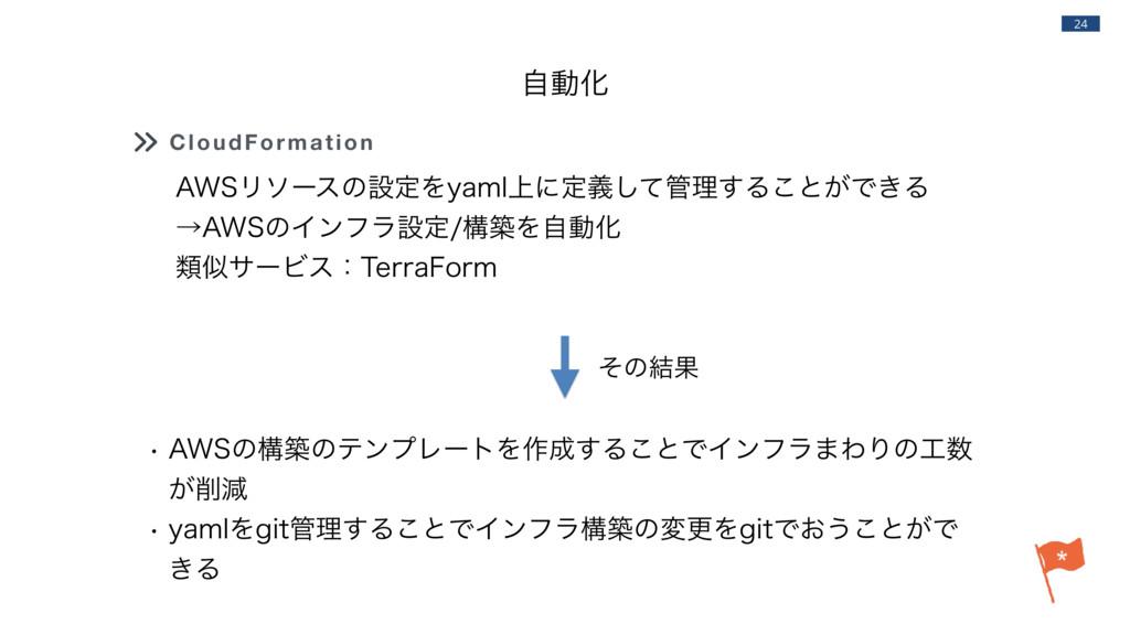 "24 CloudFormation ࣗಈԽ ""84ϦιʔεͷઃఆΛZBNM্ʹఆٛͯ͠ཧ͢Δ..."
