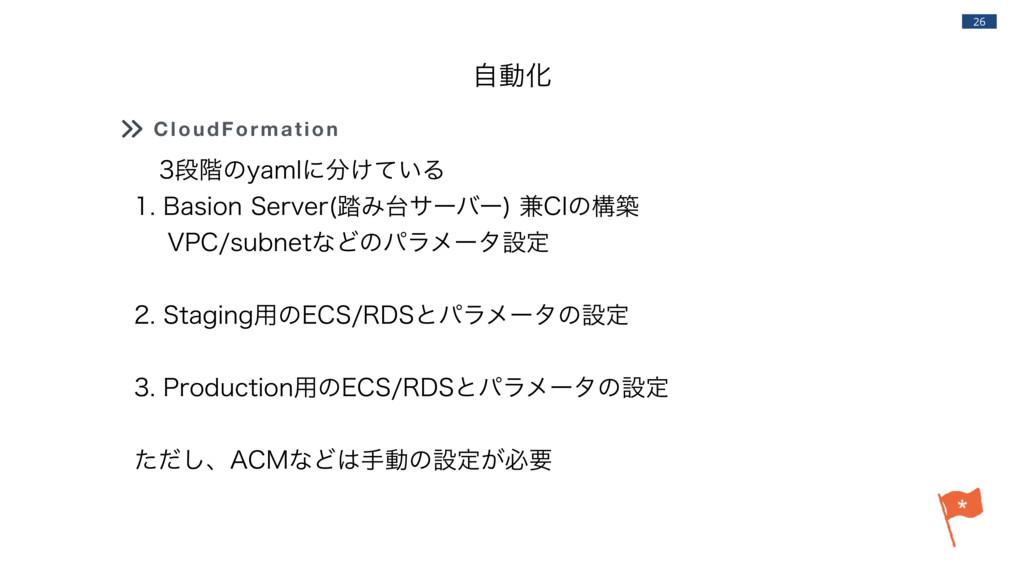 26 CloudFormation ࣗಈԽ ஈ֊ͷZBNMʹ͚͍ͯΔ #BTJPO...