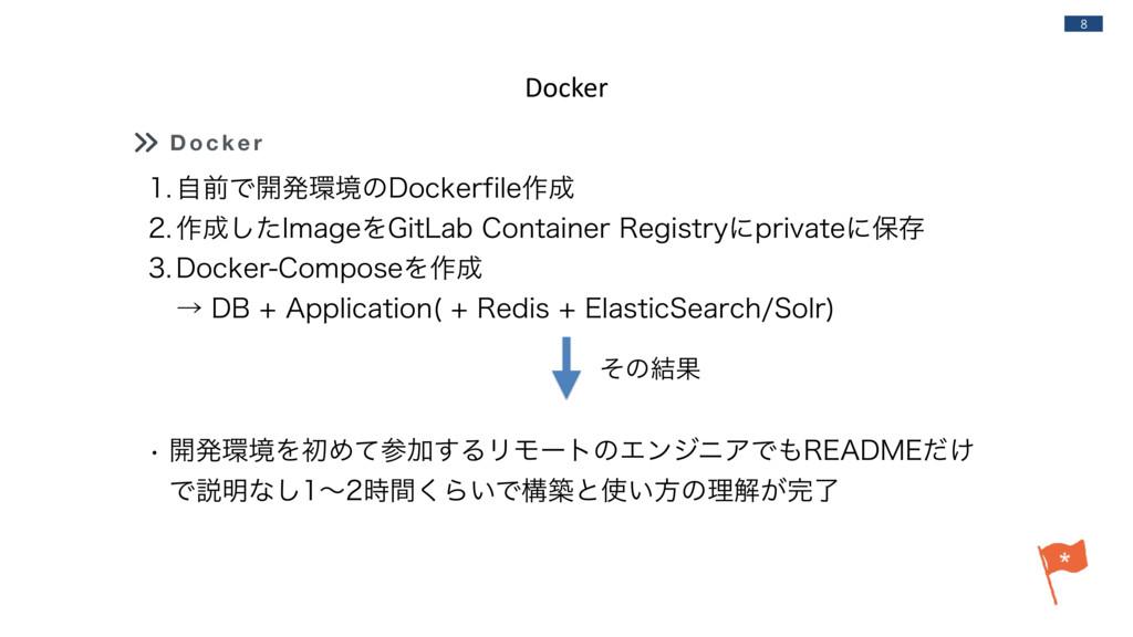 8 D o c k e r Docker ࣗલͰ։ൃڥͷ%PDLFSGJMF࡞ ...