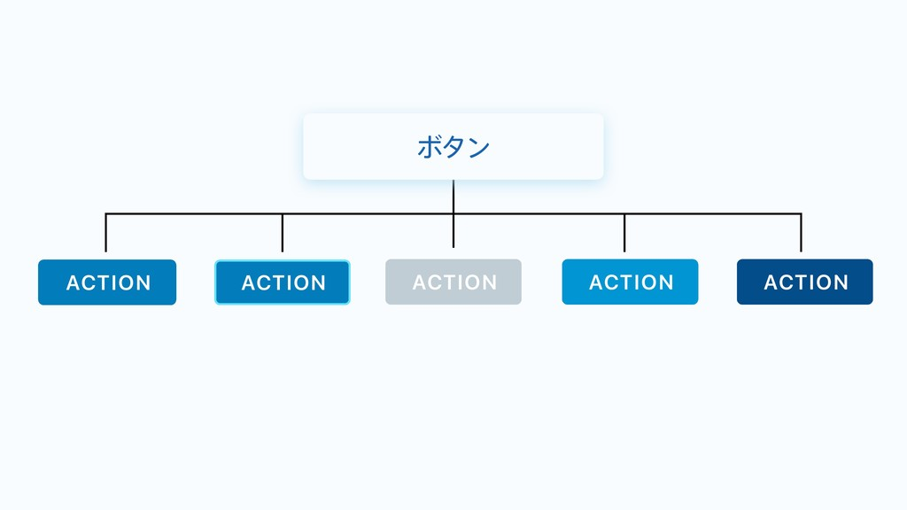ACTION ACTION ACTION ACTION ACTION