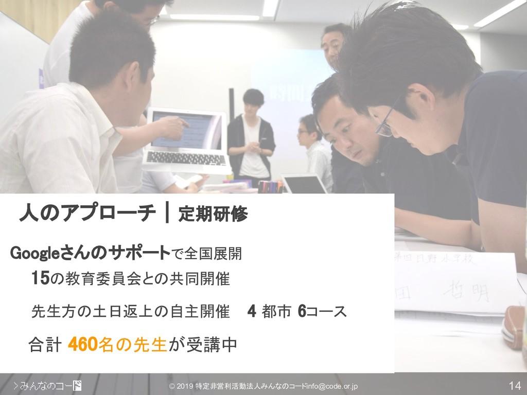 14 © 2019 特定非営利活動法人みんなのコード info@code.or.jp  人のア...