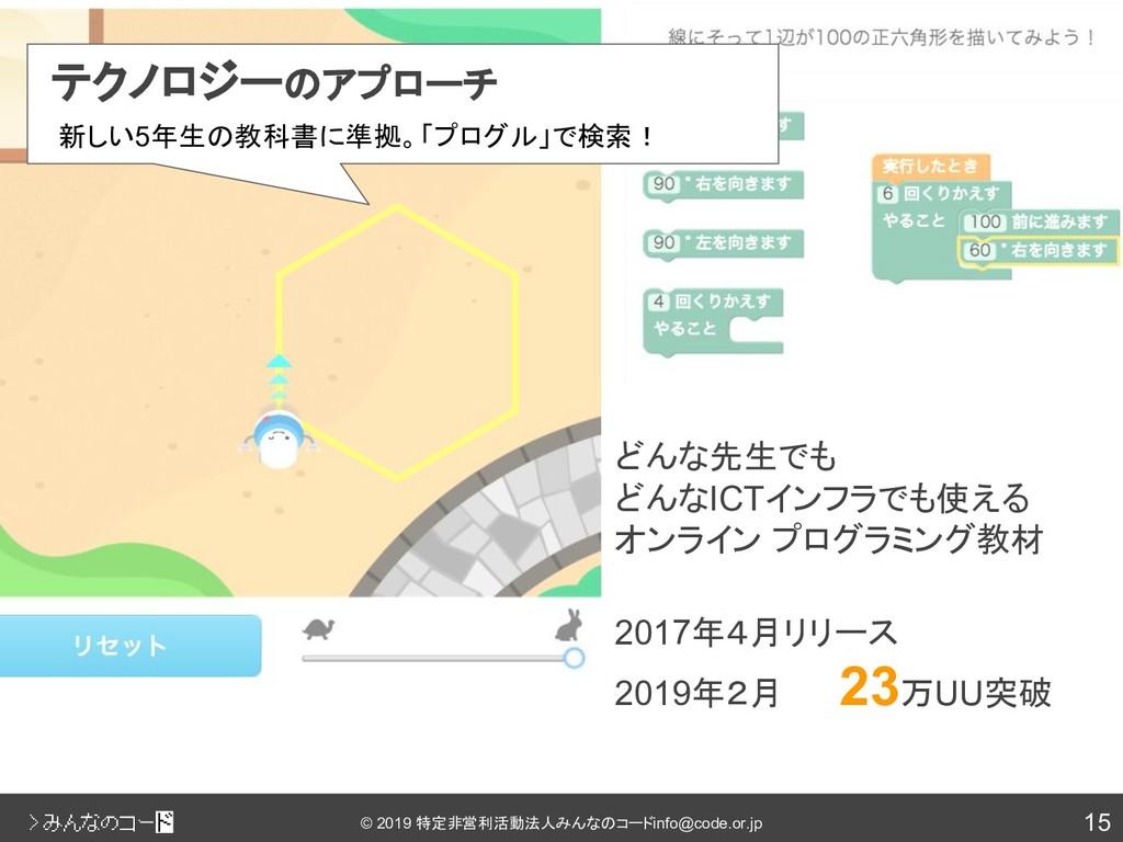 15 © 2019 特定非営利活動法人みんなのコード info@code.or.jp どんな先...