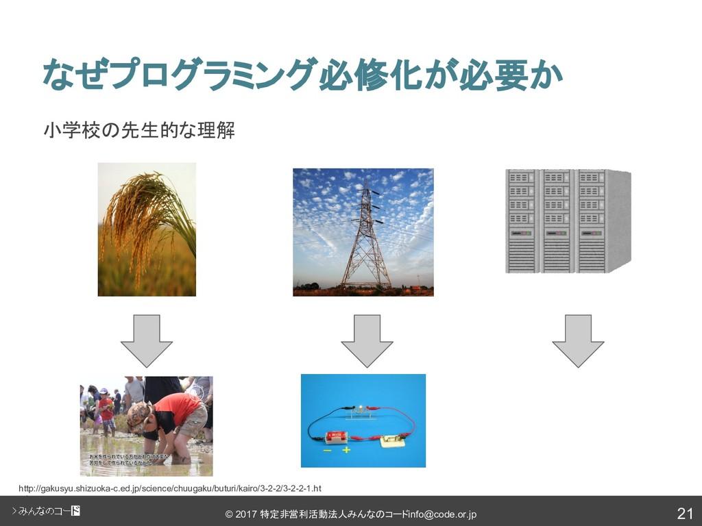 21 © 2017 特定非営利活動法人みんなのコード info@code.or.jp なぜプロ...