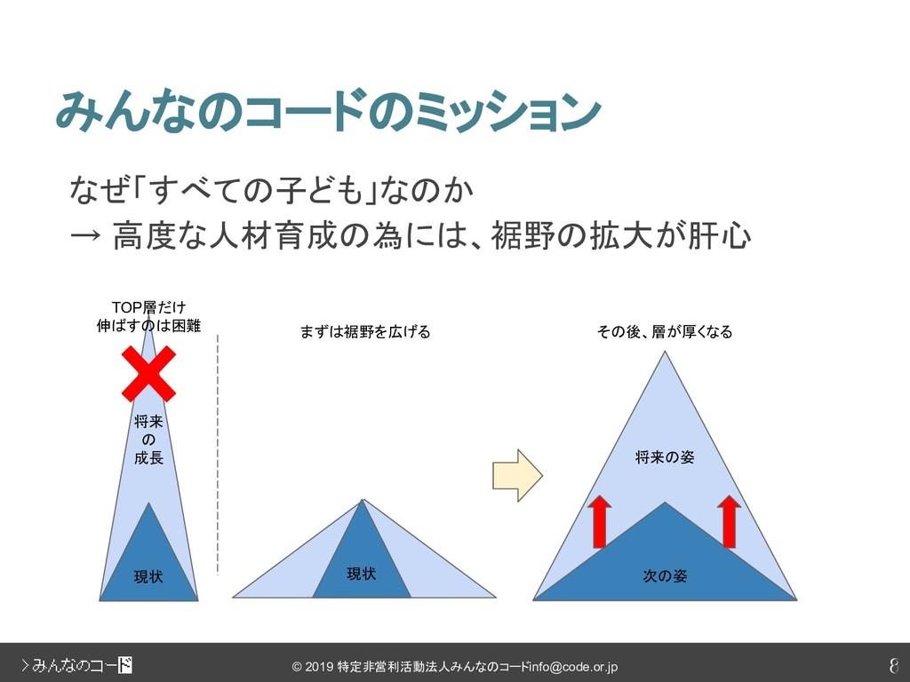 8 © 2019 特定非営利活動法人みんなのコード info@code.or.jp なぜ「すべ...