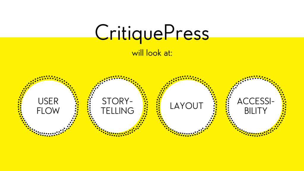will look at: CritiquePress USER FLOW ACCESSI- ...