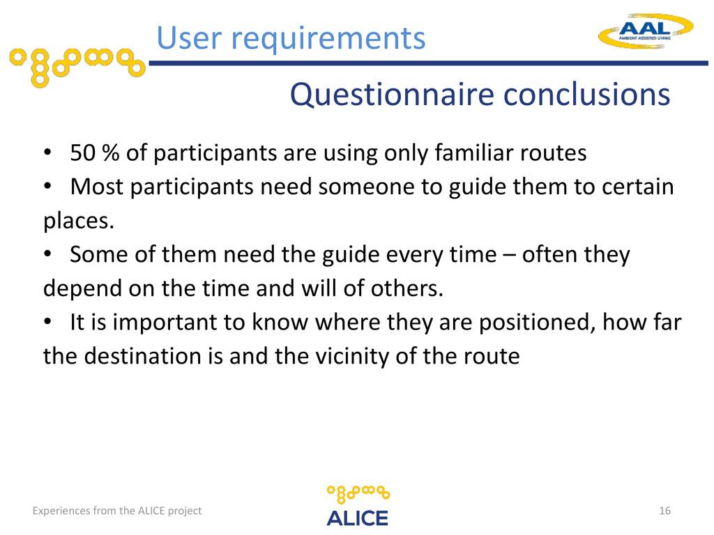 Questionnaire conclusions • 50 % of participant...