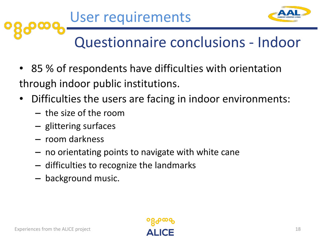 Questionnaire conclusions - Indoor • 85 % of re...