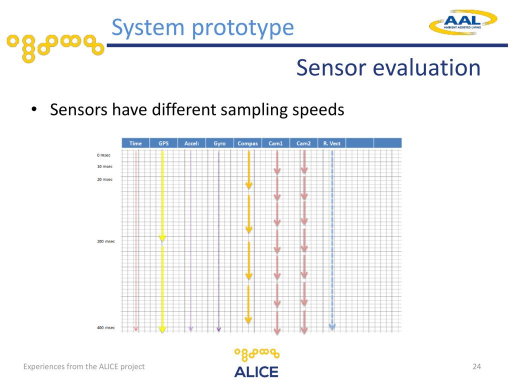 Sensor evaluation • Sensors have different samp...