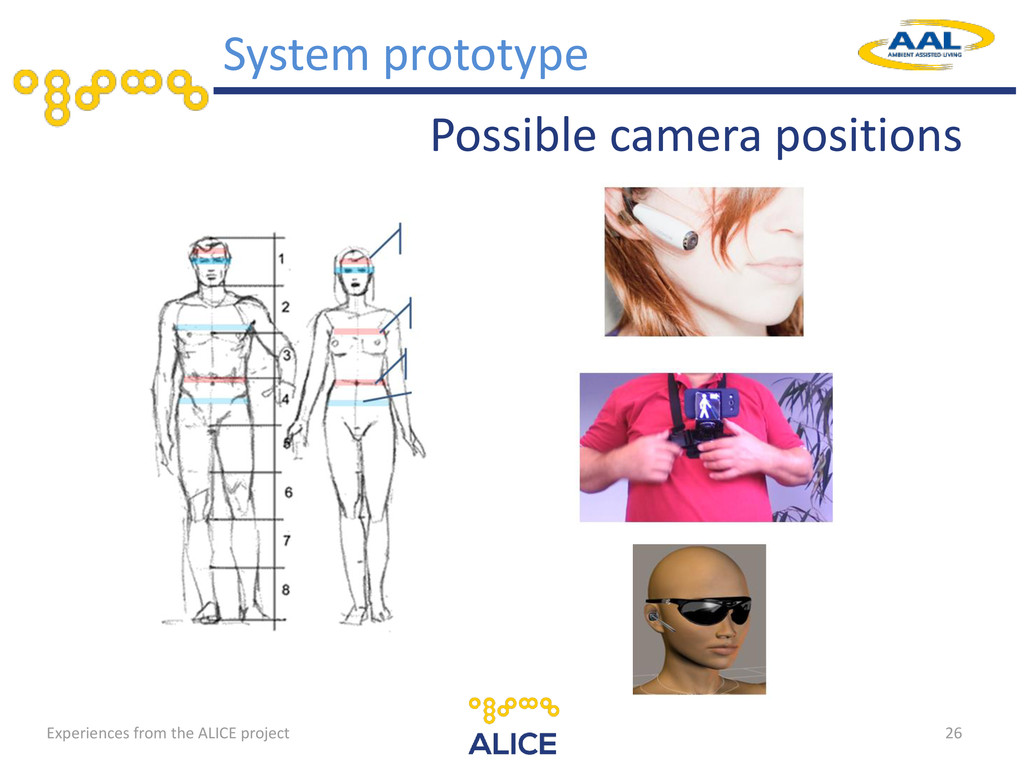 Possible camera positions 26 System prototype E...