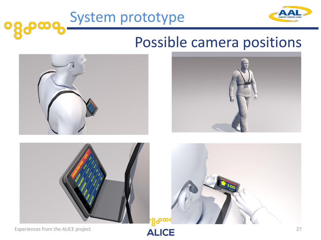 Possible camera positions 27 System prototype E...