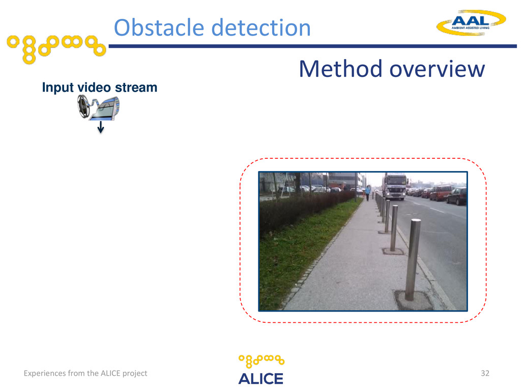 32 Input video stream Method overview Obstacle ...