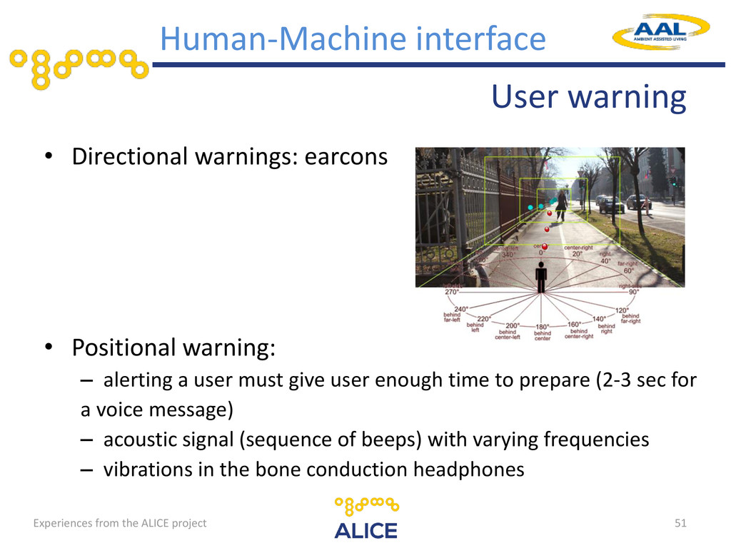 User warning • Directional warnings: earcons • ...