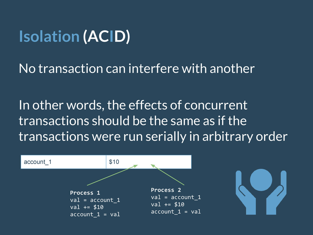 Isolation (ACID) No transaction can interfere w...