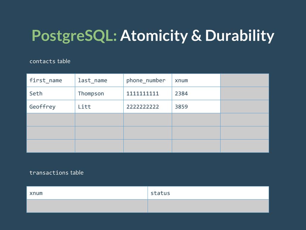PostgreSQL: Atomicity & Durability first_name l...
