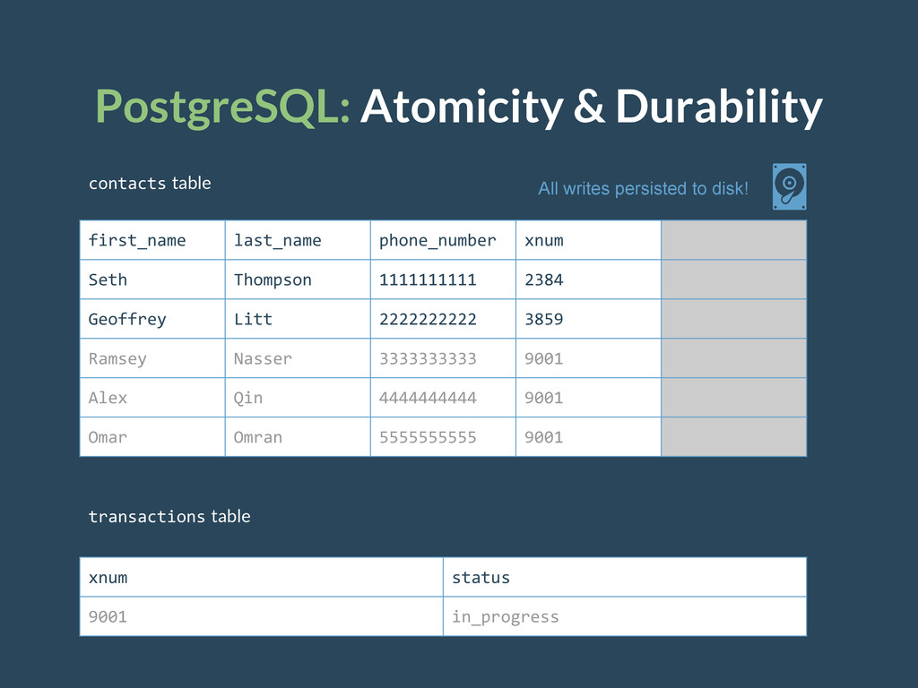 PostgreSQL: Atomicity & Durability contacts tab...