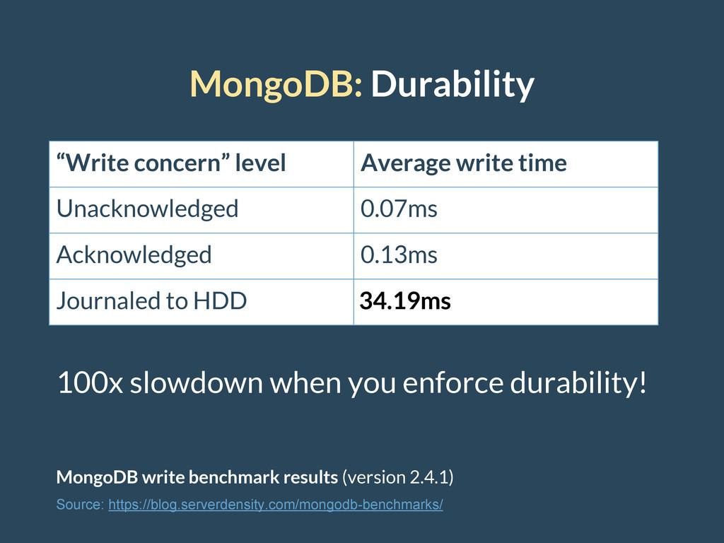 MongoDB: Durability MongoDB write benchmark res...