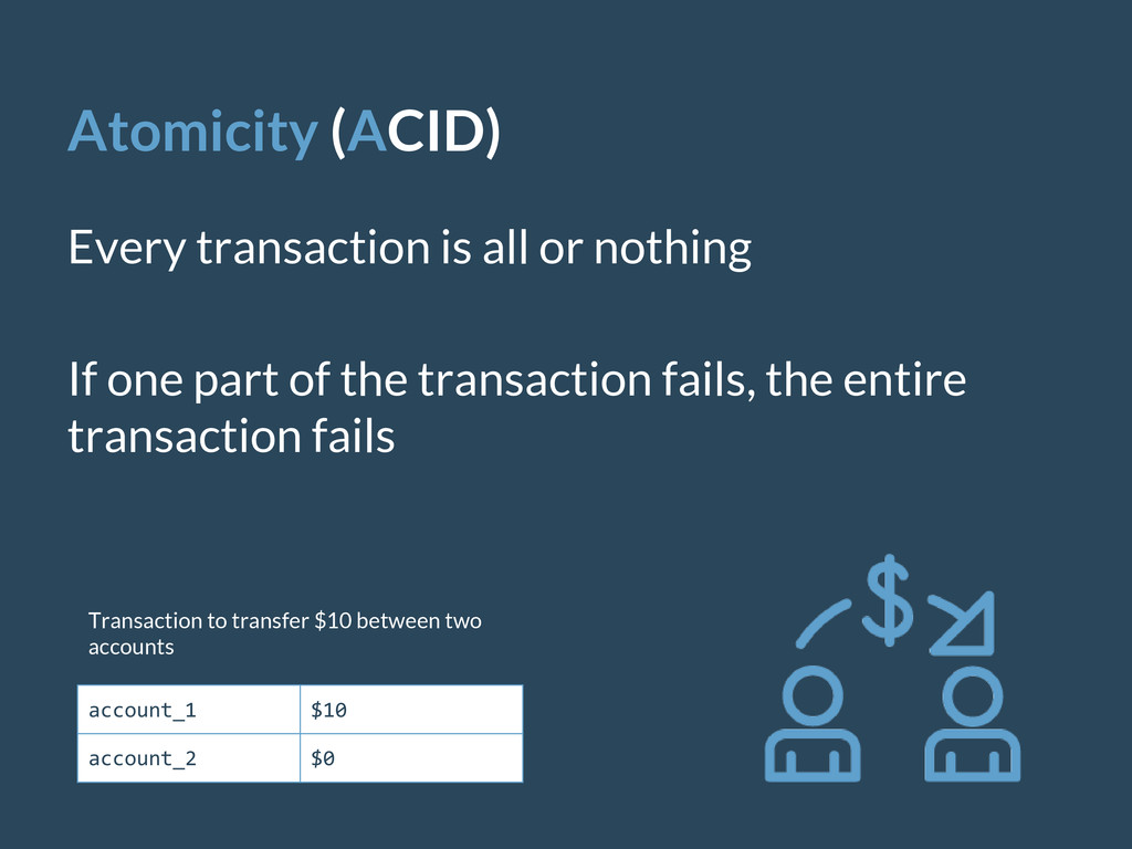 Atomicity (ACID) Every transaction is all or no...