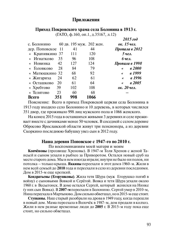 93 Наша деревня Поповское с 1947-го по 2010 г. ...