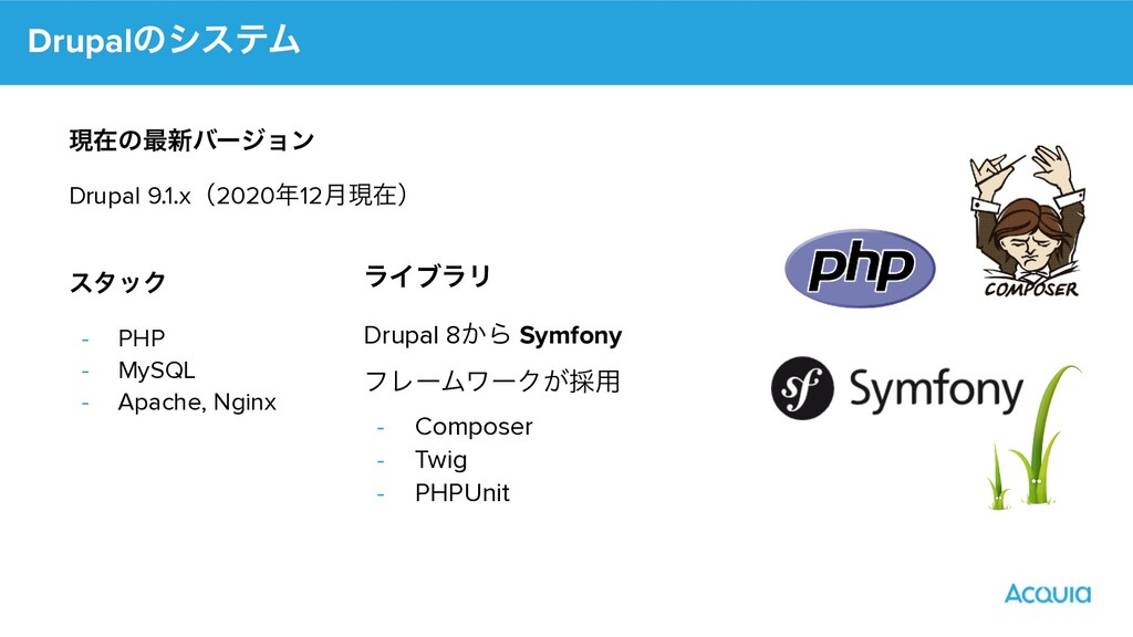 DrupalͷγεςϜ ݱࡏͷ࠷৽όʔδϣϯ Drupal 9.1.xʢ202012݄ݱࡏʣ...