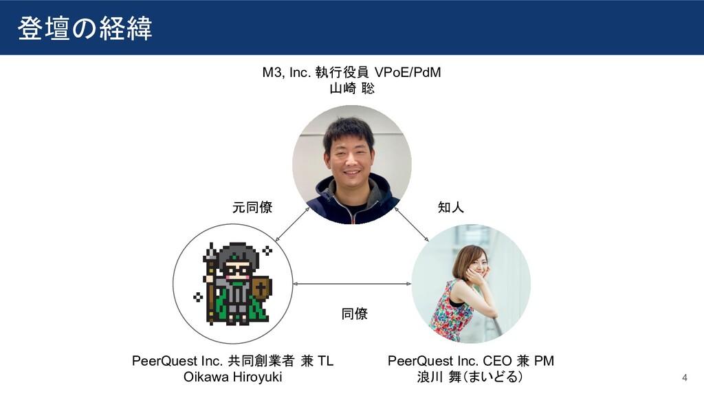 登壇の経緯 4 PeerQuest Inc. CEO 兼 PM 浪川 舞(まいどる) M3, ...