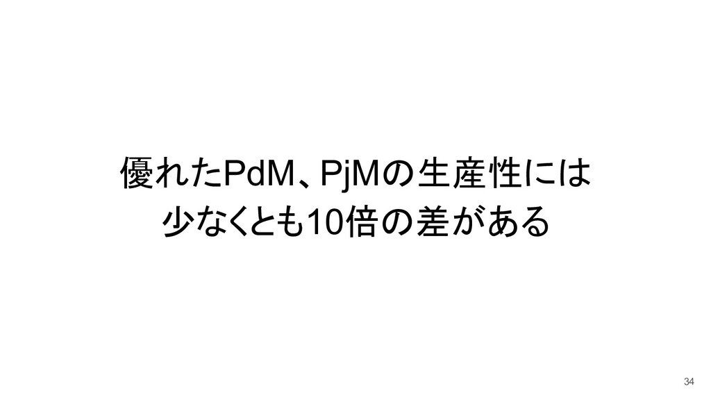 優れたPdM、PjMの生産性には 少なくとも10倍の差がある 34