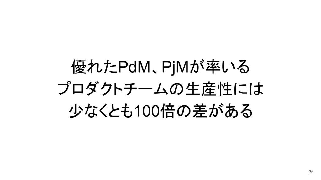 優れたPdM、PjMが率いる プロダクトチームの生産性には 少なくとも100倍の差がある 35