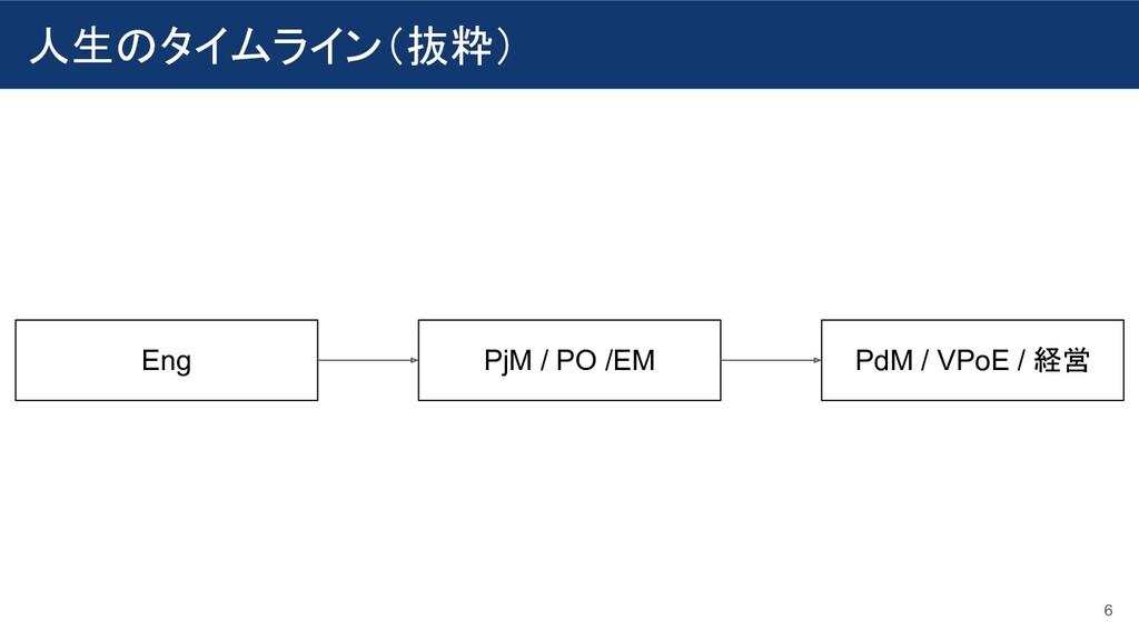 人生のタイムライン(抜粋) 6 Eng PjM / PO /EM PdM / VPoE / 経営