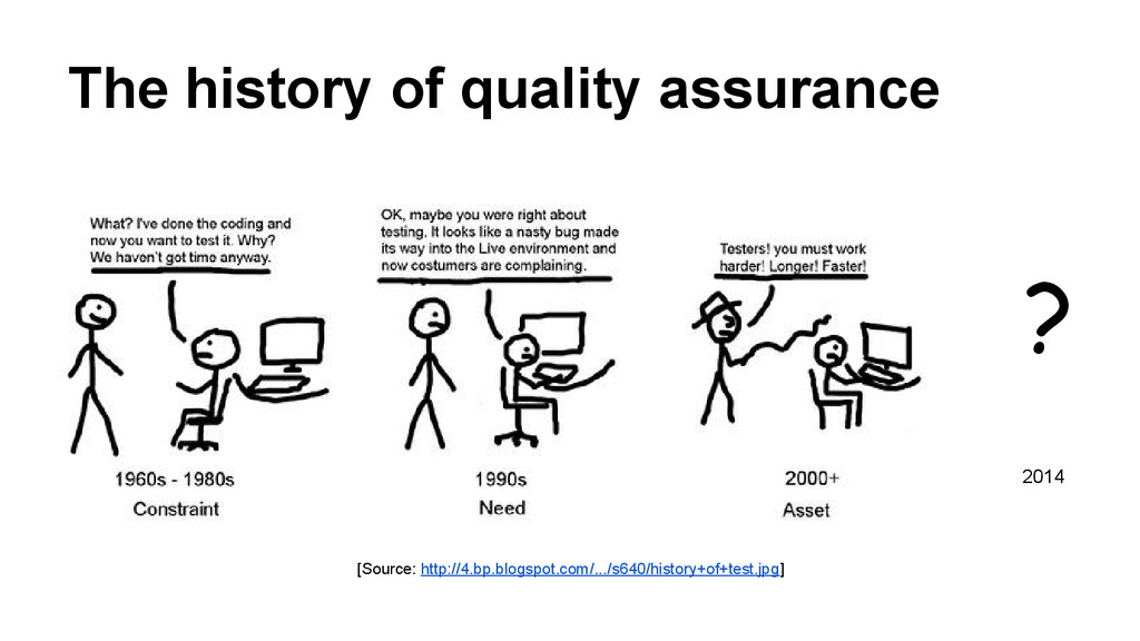 2014 ? The history of quality assurance [Source...