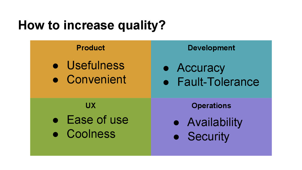 How to increase quality? Product UX Development...