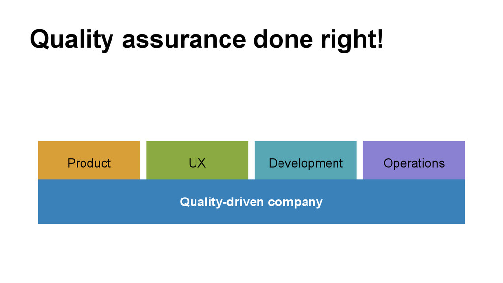 Quality assurance done right! Product UX Develo...