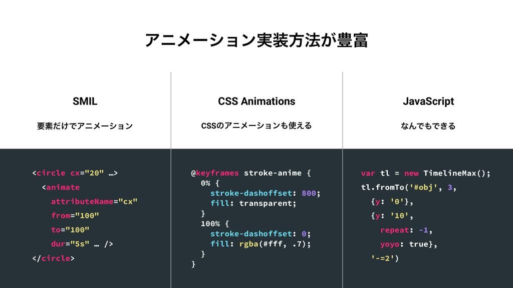 Ξχϝʔγϣϯ࣮ํ๏͕๛ JavaScript ͳΜͰͰ͖Δ var tl = new ...