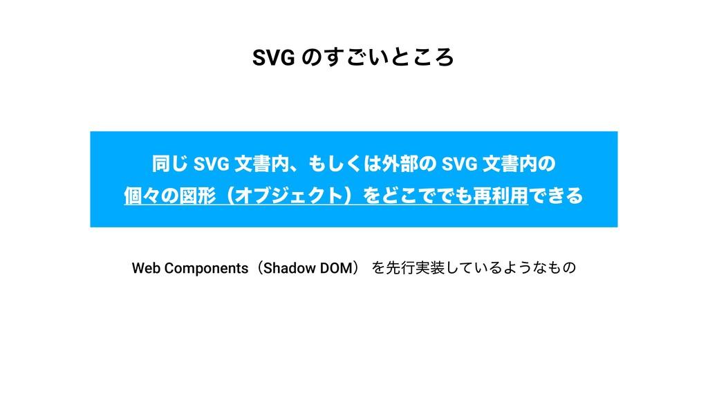 ಉ͡ SVG จॻɺ͘͠֎෦ͷ SVG จॻͷ ݸʑͷਤܗʢΦϒδΣΫτʣΛͲ͜ͰͰ...
