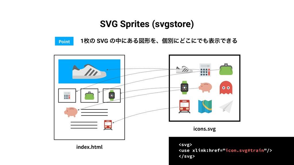 index.html icons.svg 1ຕͷ SVG ͷதʹ͋ΔਤܗΛɺݸผʹͲ͜ʹͰද...